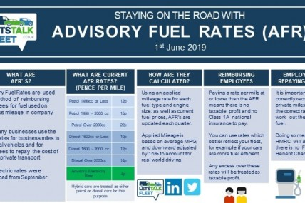 Advisory Fuel Rates June 2019