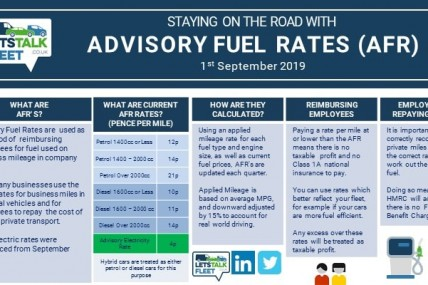 HMRC publishes new Advisory Fuel Rates (AFRs) from September 2019
